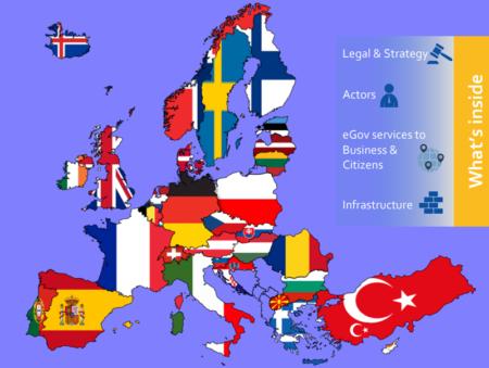Un recorrido por la última década de transformación digital hacia el Gobierno electrónico en Europa