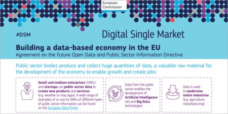 La UE revisa la Directiva sobre información del sector público para facilitar el acceso a los datos y su reutilización
